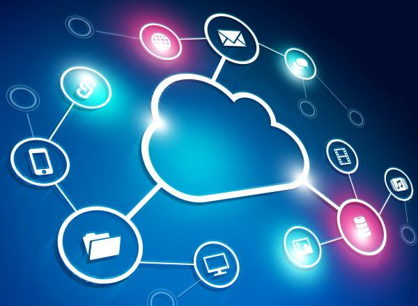 best practices in cloud usage policy